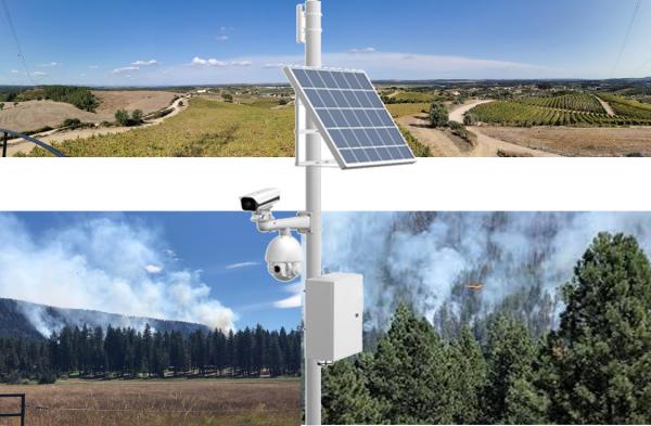 CCTV - Zonas rurais